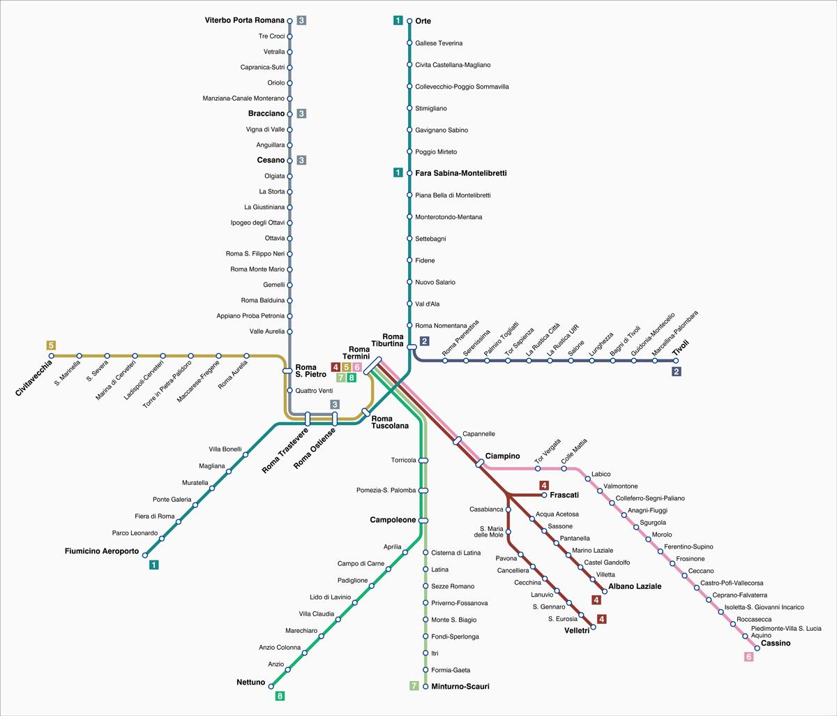 ıtalian State Railway How To Ride Train Map Of