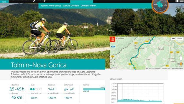 Screenshot from bike-alpeadria.com